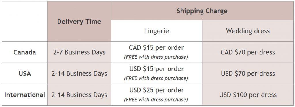 Shipping cost Luxx Nova