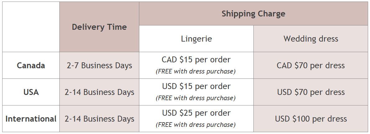 Shipping rate - Luxx Nova